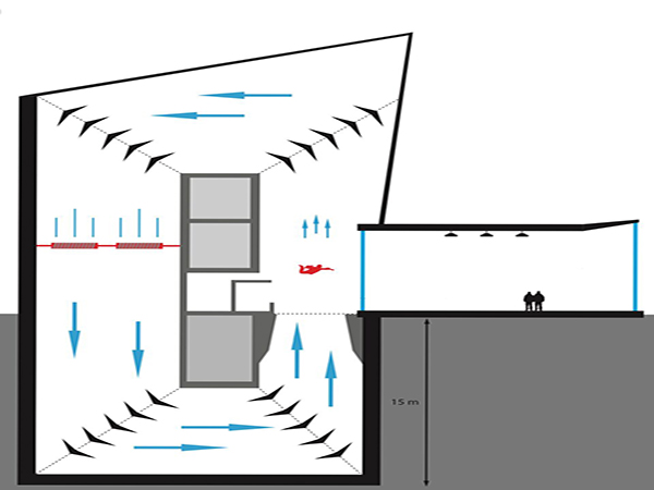 StarFly - build a wind tunnel for indoor skydiving